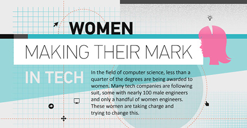 Women In Tech Infografik